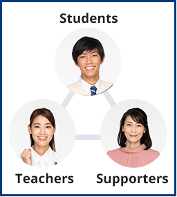 Students Teachers Supporters